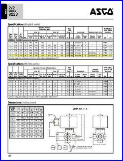 ASCO Redhat 3/4 High Pressure 8223G005 NC 2-Way Solenoid Valve 120Vac 750 PSI