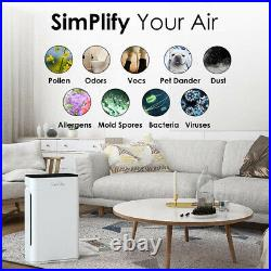 Air Purifier Extra-Large Room Air Cleaner, True HEPA Filter, 1500SqFt. For Pet Hair